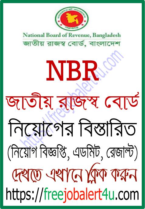 National Board of Revenue (NBR) Job Circular
